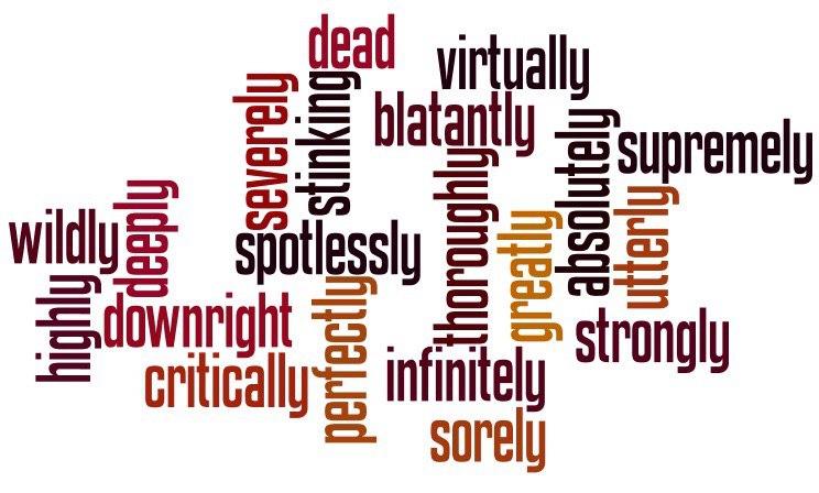 30 усилительных наречий в английском (для IELTS band 7 и выше)